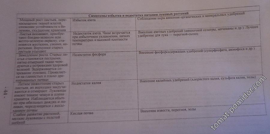 Таблица стр.4