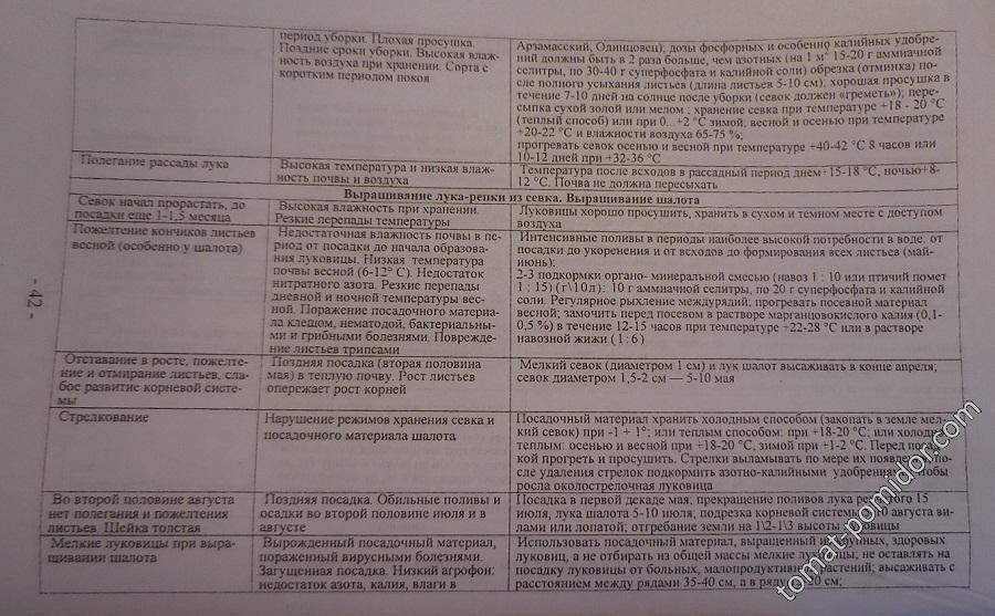 Таблица стр.2