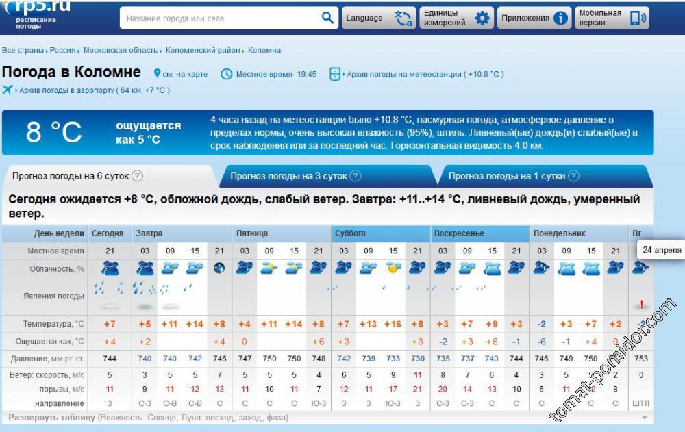 Прогноз погоды 18-24 апреля 18г.